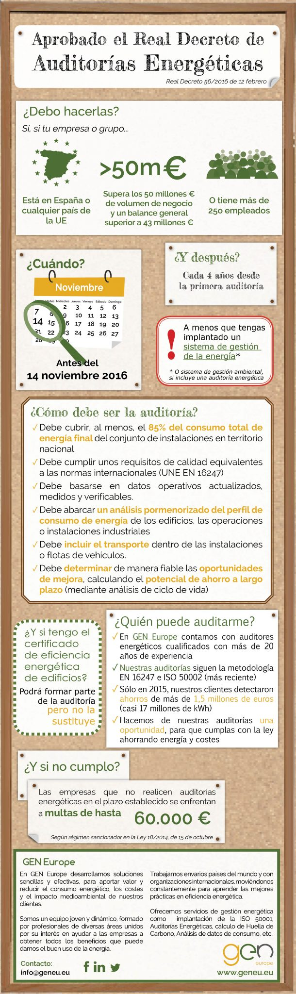 Puntos clave del Real Decreto que traspone la Directiva 2012/27/UE